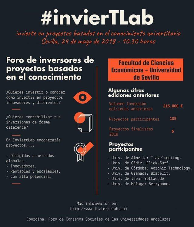 #invierTLab 6 grandes proyectos buscan inversores, contactos y redes